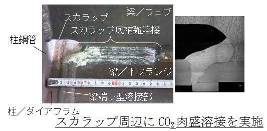 肉盛溶接部の外観・断面マクロ写真