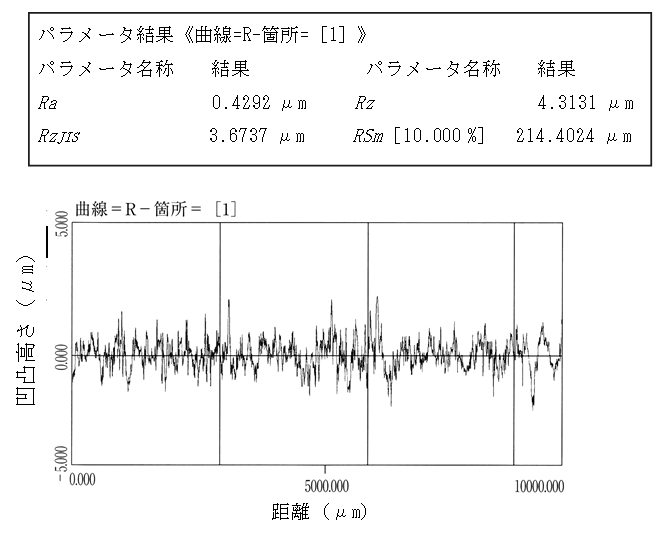 接触式粗さ計によるワイヤ表面の測定