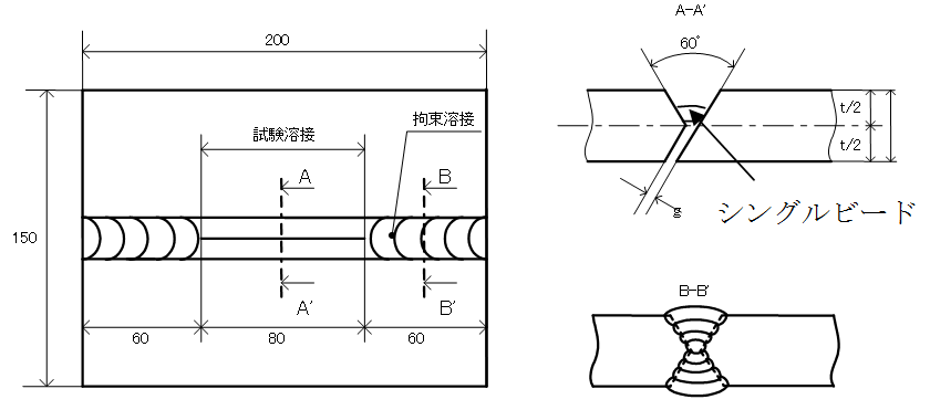 y形溶接割れ試験板の形状・寸法